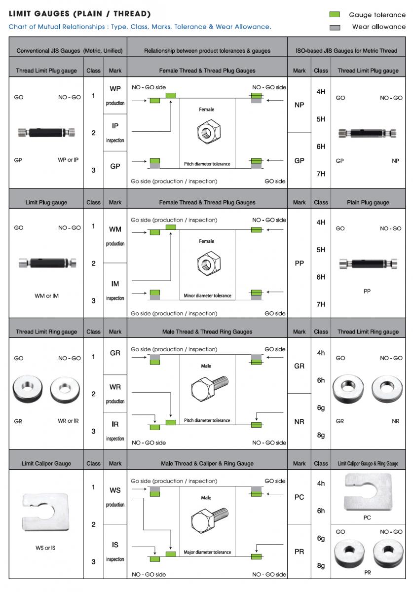 tel02 175 2487 8 special gauge buycottarizona Image collections