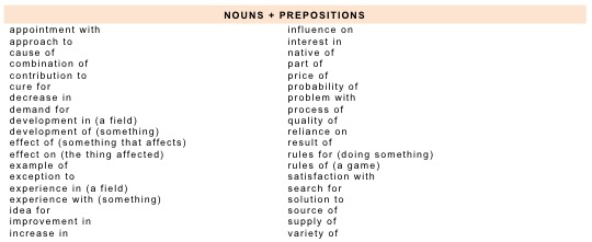 preposition list with examples pdf