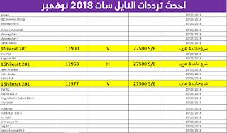 أحدث ترددات قنوات النايل سات لشهر نوفمبر 2018 الجديدة كاملة بأسماء القنوات
