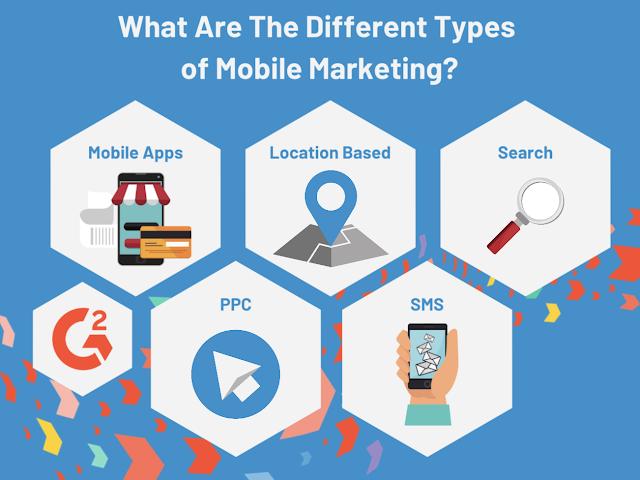 मोबाइल मार्केटिंग क्या है?