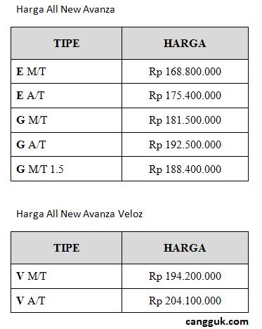 grand new avanza vs veloz all kijang innova venturer harga mobil toyota baru dan bekas second ...