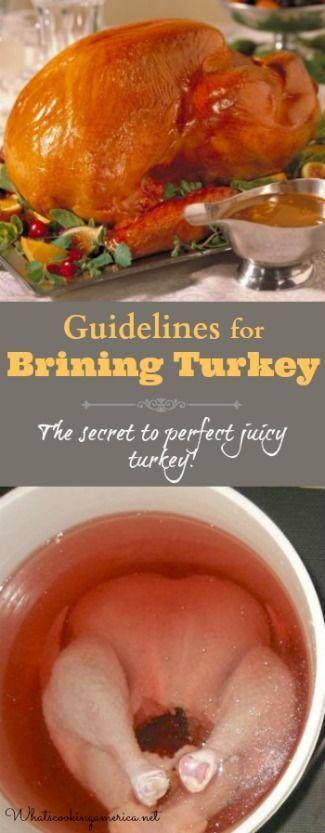 The Best Brine Turkey