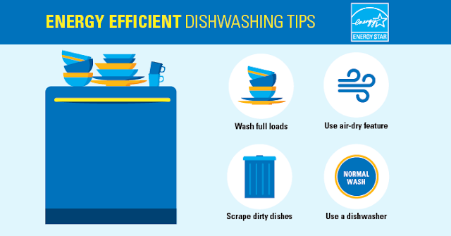 Những cách tiết kiệm điện và nước trên máy rửa bát