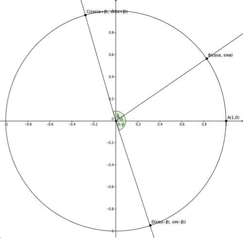 Math Mama Writes...: February 2014