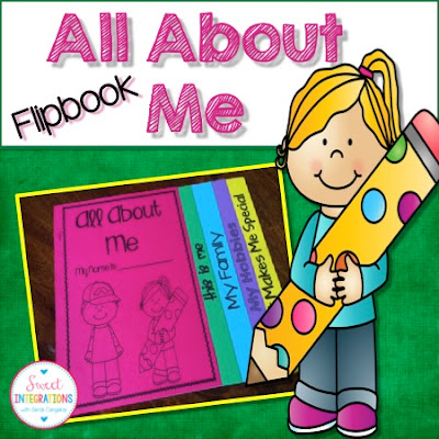 This blog posts is a tutorial in learning how to create flipbooks.