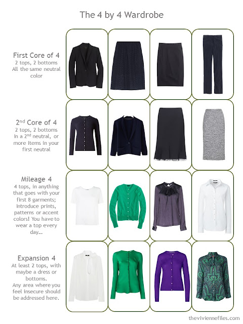 A 4 by 4 Wardrobe based on a navy suit, with accents of white, emerald and amethyst