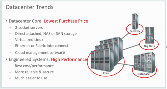 Oracle discovers the power of the two socket server - or: A pivot that wasn't one, TCO still rules
