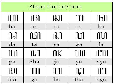 Aksara Madureh