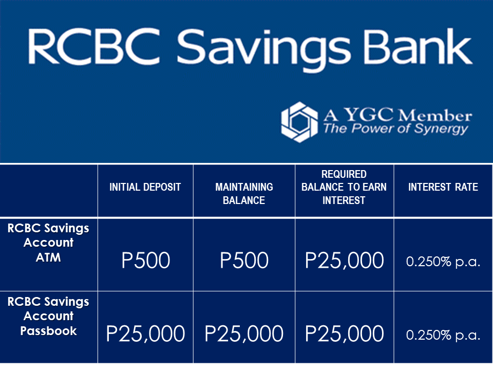 Opening a savings account is very important specially if you want to start budgeting your finances and needed to save for the future.  This article will provide you some information and will help you come up with the idea which bank you will put your hard earned savings.    Note that information and data may change overtime depending on the bank policy. You may visit the banks nearest branch for additional information.  Here are the list and comparison of the savings accounts of leading banks in the Philippines.    Bank of the Philippine Islands (BPI) offers the lowest initial deposit available with their Jumpstart savings account. You can start saving with as low as P100. However, to earn 0.250% per annum, you have to maintain at least P2,000 on your account.      With BDO, you can have ATM savings account for initial deposit of P2,000 which could earn the usual 0.250%  per annum.      Among the banks in the list PNB could be the least interest earner of only 0.100% per annum out of the P10,000 required balance.    Landbank, on the other hand offers 0.250% out of the lowest required balance of only P500 for the regular savings account.  Sponsored Links    Planters Bank could give you double the usual interest rate at 0.50% per annum with any of their savings account.     At Metrobank, they require P10,000 initial deposit for savings passbook account. For ATM account, you can initially deposit P2,000. Both with earnings of the norm 0.250% per annum.    For P500, you could earn 0.250% with RCBC ATM savings account. If you want passbook savings account, you may need to have P25,000 for initial deposit.    Among the banks above, Chinabank has the least required initial deposit, maintaining balance and required balance for your money to earn the biggest interest rate of 0.750% per annum for ATM savings account and 0.50% for easi-save with passbook. For easi-save basic, you only need P100, no maintaining balance and your P1,000 could already earn 0.50% per annum.    We hope that this article could help you decide where to put your money and start saving may it be for your future or you are saving it for something else. Saving for the future is a good virtue.    Read More:  Mortgage Loan: What You Need To Know    Passport on Wheels (POW) of DFA Starts With 4 Buses To Process 2000 Applicants Daily  Did You Apply for OFW ID and Did You Receive This Email?    Jobs Abroad Bound For Korea For As Much As P60k Salary    Command Center For OFWs To Be Established Soon   ©2018 THOUGHTSKOTO  www.jbsolis.com   SEARCH JBSOLIS, TYPE KEYWORDS and TITLE OF ARTICLE