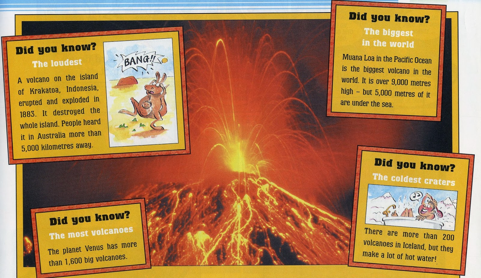 Volcano facts for kids - Ency123