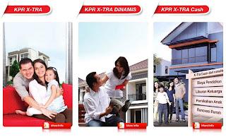 Kredit Rumah CIMB Niaga Mencapai Rp 21 Triliun