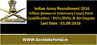 Indian Army Recruitment 2016 for Officers Apply Here