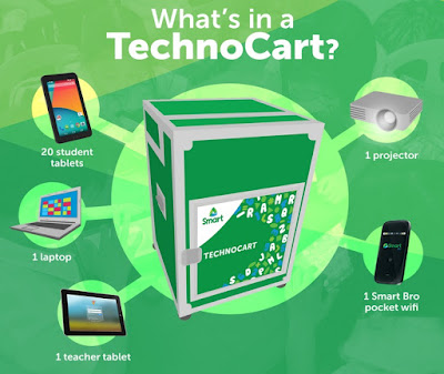 What's In A TechnoCart?