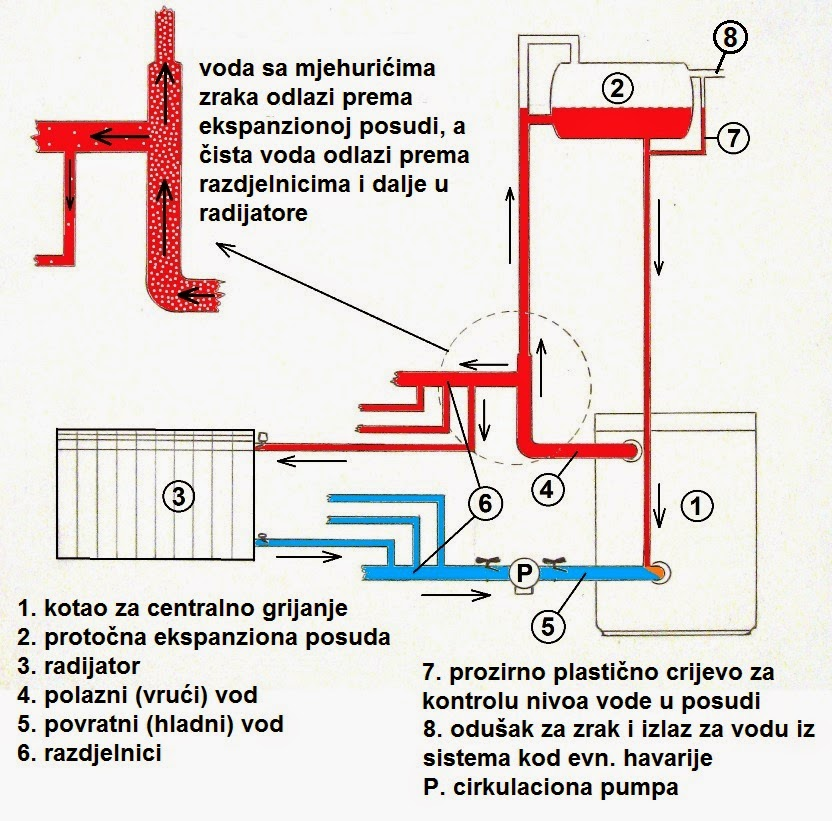 Pellet Hopper Wiring Diagram - Auto Electrical Wiring Diagram