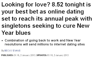 When is peak for online dating