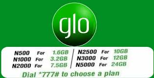 GLO FULL Data Plans with USSD Codes...