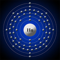Holmiyum atomu elektron modeli