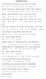 Not Angka lagu Dangdut Sambalado - Ayu Ting ting