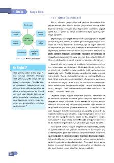 9. Sınıf Kimya Ders Kitabı Cevapları Sonuç Yayınları Sayfa 22