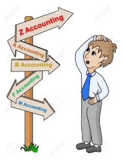 memilih-software-akuntansi