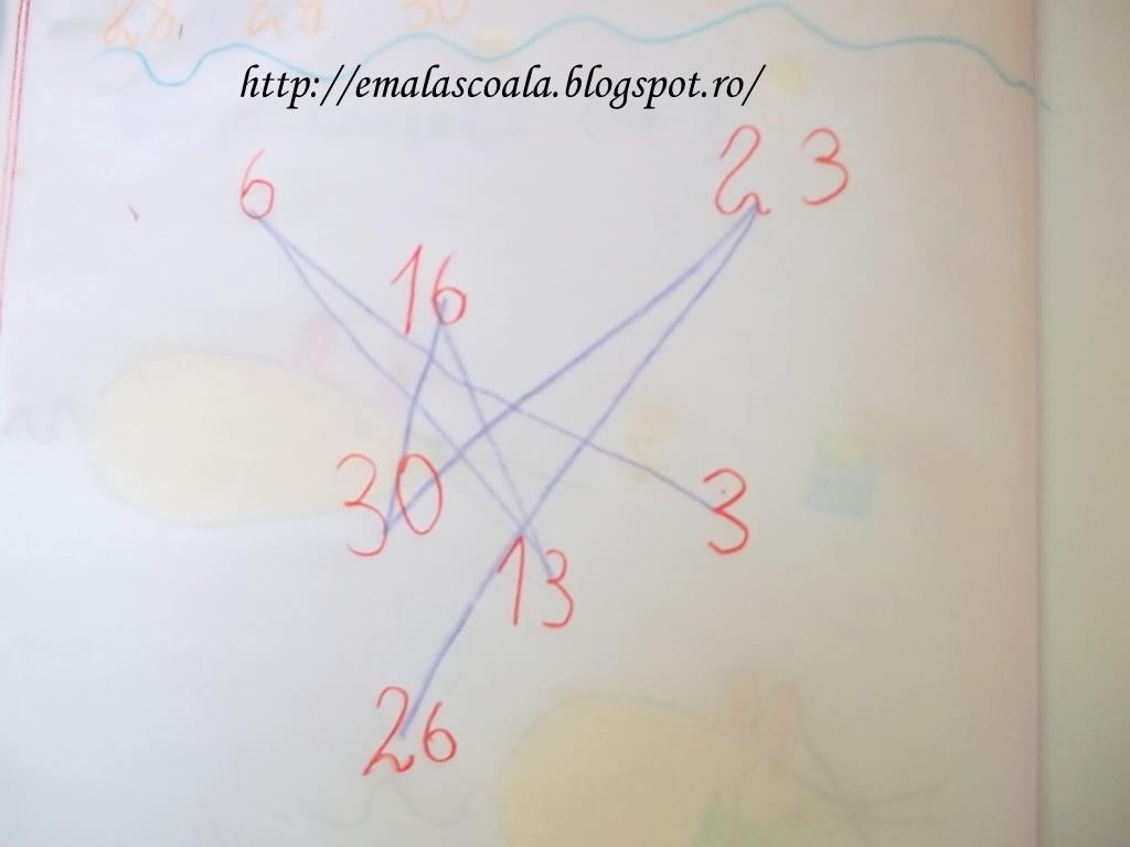 joc matematic cu numere