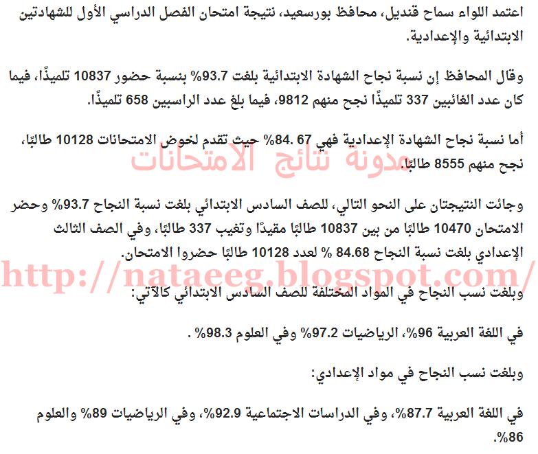 بورسعيد :الان نتيجة الشهادة الاعداديه والابتدائيه الترم الاول 2014 مديرية التربيه والتعليم