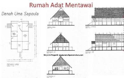 Desain Bentuk Rumah Adat Mentawai dan Penjelasannya, Denah Rumah Adat Mentawai