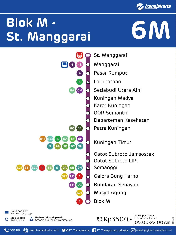 rute transjakarta blok m stasiun manggarai