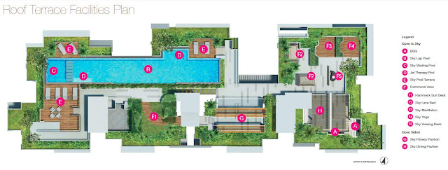 Sunnyvale Residences roof terrace facilities plan