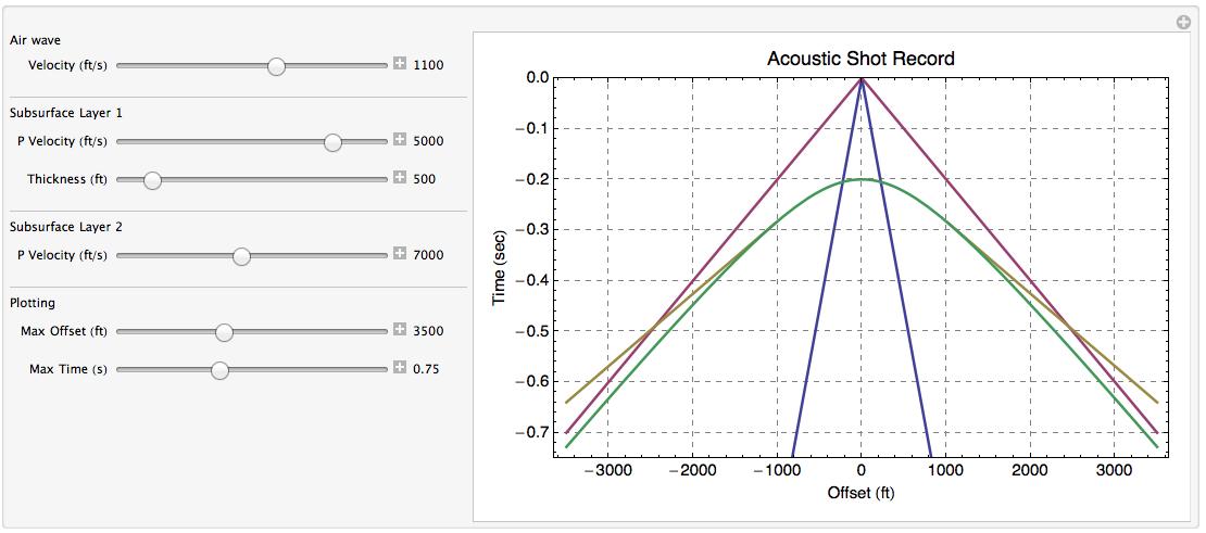 Seismos: Mathematica Manipulate codes