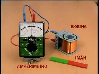 ley de faraday,inducción magnética