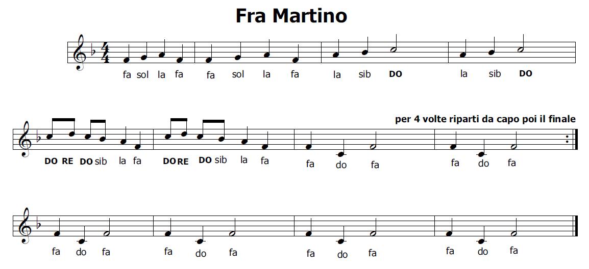 Favorito Musica e spartiti gratis per flauto dolce: Fra Martino, il Canone  MK88