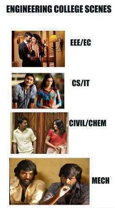 Truth About Engineering Colleges