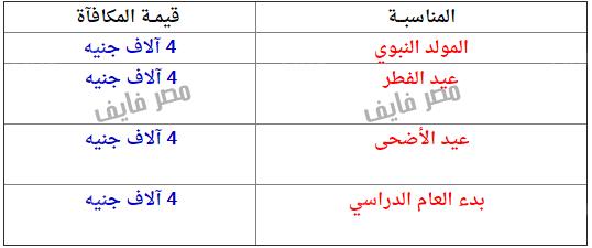 راتب القاضي في مصر 2018 .. مرتبات كم يتقاضى القاضي بالجنيه المصري شهريا