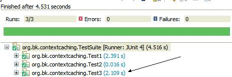 Spring Testing Support and Context caching | Java Code Geeks