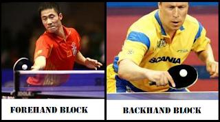 Teknik Block / Blok