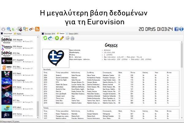 δωρεάν εφαρμογή για την Eurovision