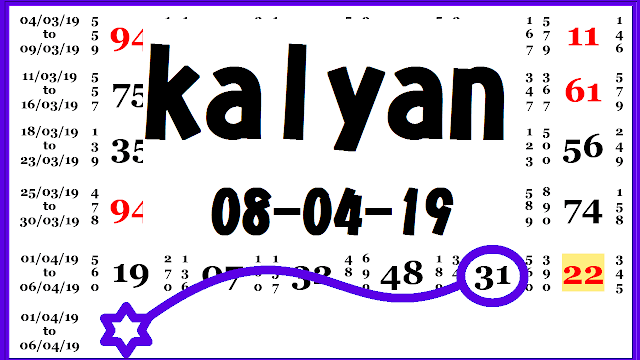 kalyan-satta-today