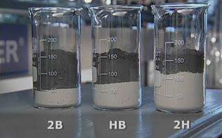 Pensil 2B memiliki tingkat pencampuran yang sempurna antara Graphite dengan Tanah Liat
