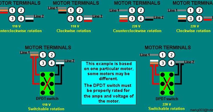 reversible single phase ac motor wiring diagram 1955 chevy truck speed picture: reversing switch