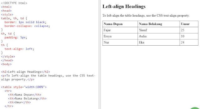 HTML Table - Judul Tabel Rata Kiri