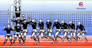 Teknik dasar permainan bola voli Blocking