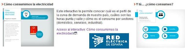 http://www.ree.es/es/educaree/como-consumimos-la-electricidad