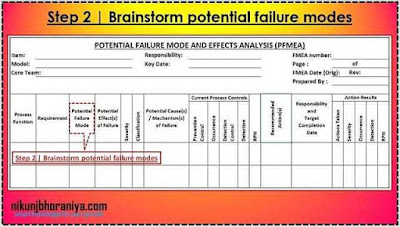 PFMEA Step 2 | Brainstorm potential failure modes