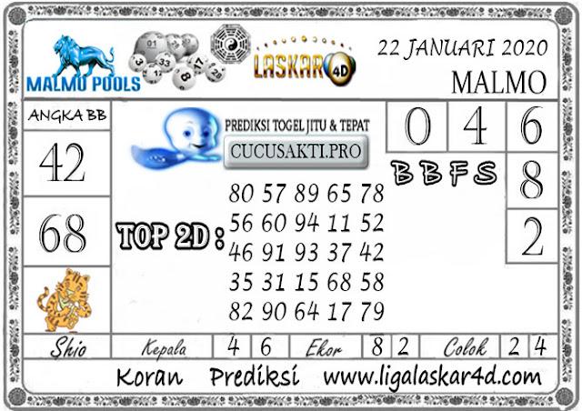 Prediksi Togel MALMO LASKAR4D 22 JANUARI 2020
