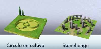 circulo culivo stonehenge