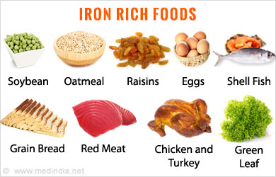 Foods That Contain A Lot Of Iron