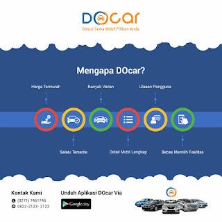 Aplikasi DOcar