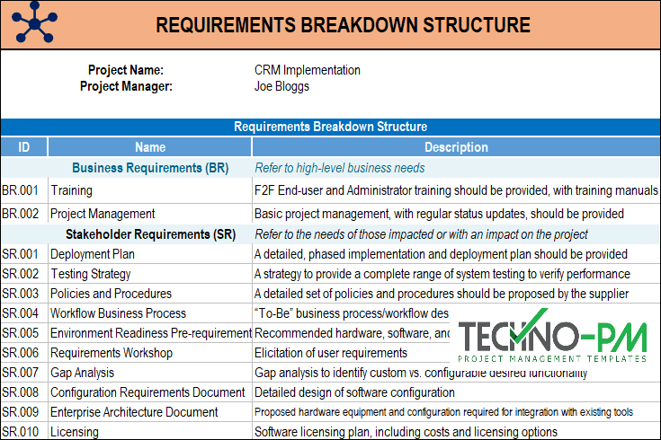 Requirements Breakdown Structure Template