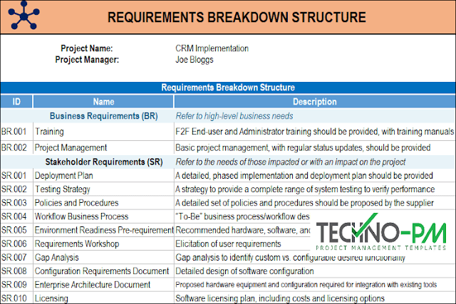 Requirements Breakdown Structure Template, rbs project management, wbs in project management